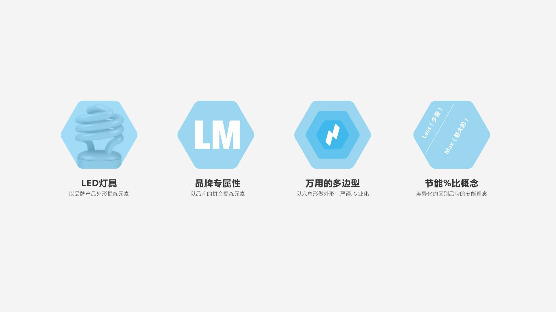 蓝美logo设计释义